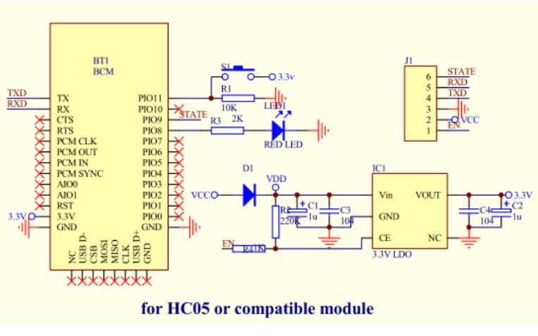 HC-05蓝牙模块的介绍与配置详细资料说明