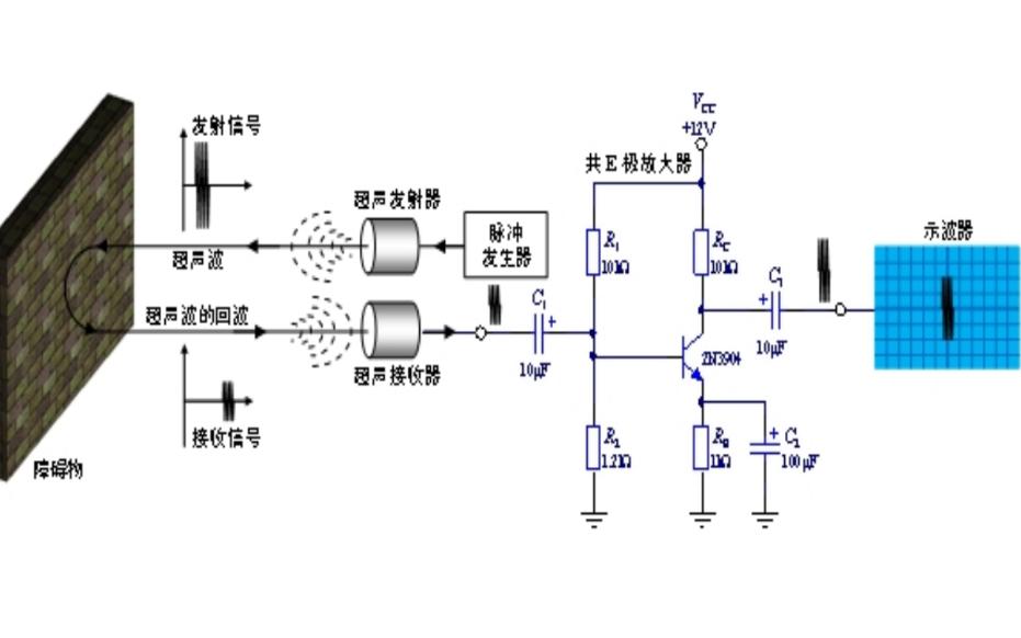 基本放大电路的介绍及分析资料说明