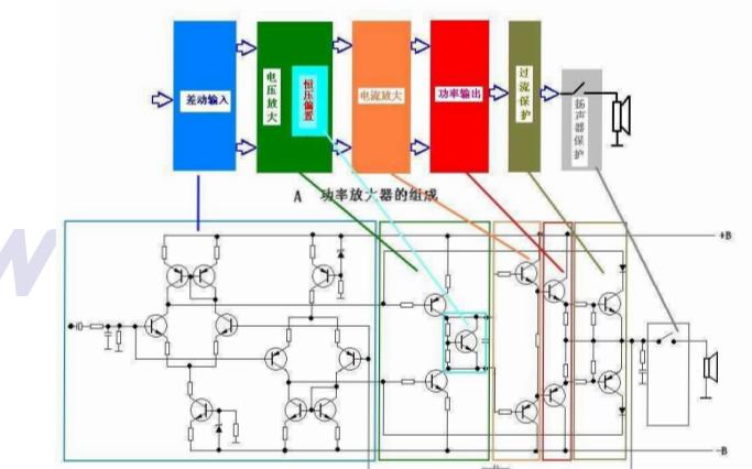 功率放大器的维修资料详解说明