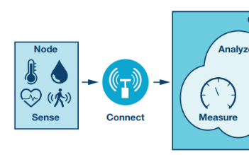 工业4.0对电子行业有多重要?