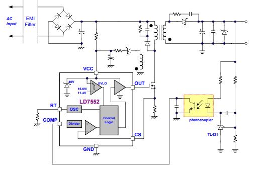LD7552绿色模式脉宽调制控制器的数据手册免费下载