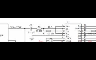 一种基于DTMF收发技术和无线射频技术相结合实现远程控制的方法浅析