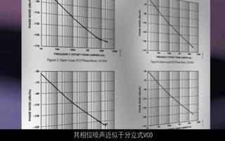 高性能RF PLL和PLL VCO技术的介绍