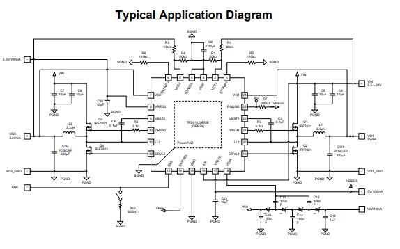 TPS51125双同步降压控制器的数据手册免费下载