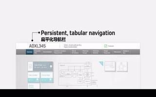 产品分类和参数数据重新设计后的页面体验