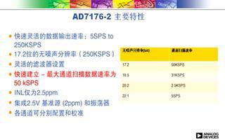 AD7176-2多路復用Σ-Δ型模數轉換器的性能介紹