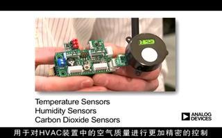 ADI展示模塊化無線傳感器網絡演示系統的的ISM頻段網絡