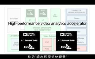 高性能ADSP-BF60x系列Blackfin处...