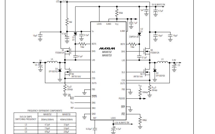 MAX873X系列双降压开关式电源控制器的数据手册免费下载