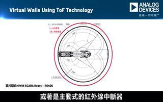 应用于工业自动化中安全防护的Virtual Wall方案