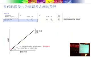 大连站-李佳:关于DAC的10个问题讲解
