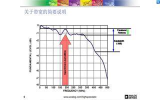 ADI在线研讨会:GSPS转换器宽带前端参数定义及设计方案