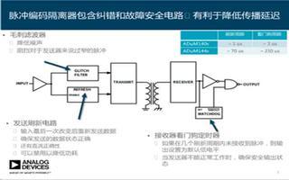 新型iCoupler数字隔离器系列如何实现高级性能