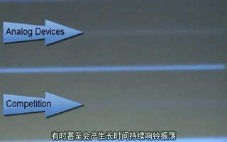 ADI公司新款MEMS陀螺仪的特性分析