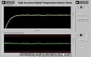 ADT7320度数字温度传感器的性能特点及应用分析