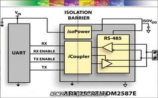 ADM2582E隔离数据收发器的适用范围分析