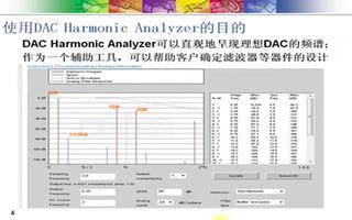 利用DAC谐波分析仪仿真DAC的频谱特性