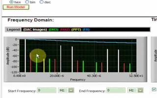利用ADISim DDS在线工具仿真DDS产品的频谱特性