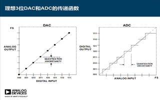 如何针对应用选择合适的DAC或ADC