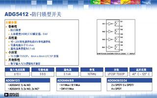 ADG5412/3单刀单掷开关的性能特点及应用