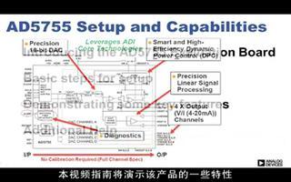 AD5755输出DAC的设置和性能分析