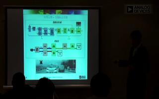 ADSP-BF60X系列处理器的新品介绍