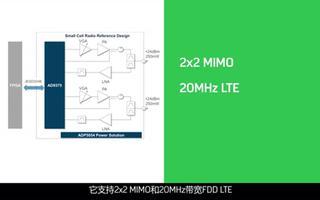 集成DPD算法的AD9375小型蜂窝无线电设计解决方案