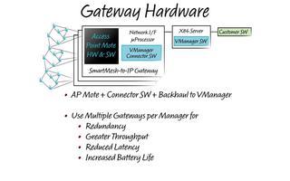 用于構建無線傳感器網絡的解決方案