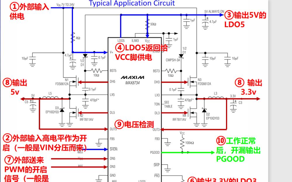 PWM电源芯片MAX8734A的工作流程