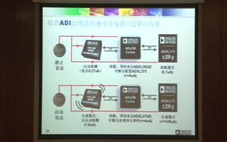 西安站--胡心亮:ADI公司MEMS产品及其应用(2)