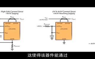 LTC2945寬范圍I2C系統監視器簡化了監視系統的設計