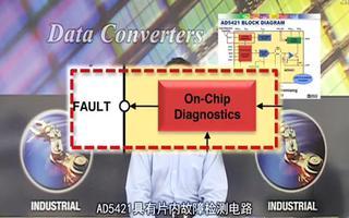 AD5421环路供电数模转换器的性能分析