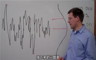 如何将RMS噪声转换成峰峰值噪声
