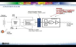 AD5422 16bit数模转换器的性能及应用