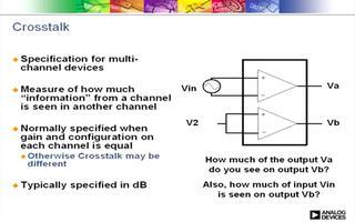 運算放大器和專用放大器的基礎教程