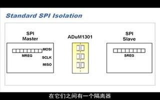 如何優化SPI應用中使用數字隔離器的時鐘選項