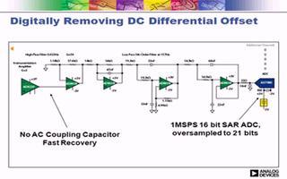 手持消費類心電圖設備設計挑戰及其解決方案研究