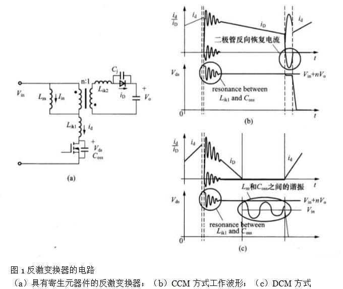 如何设计反激变换器的RCD吸收回路