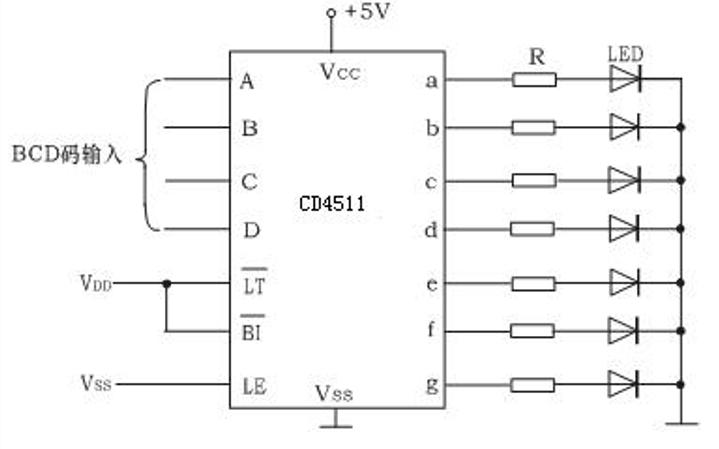 CD40192考勤计数器的设计实验的资料详细说明