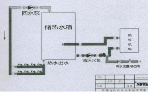 三极管应用项目之热水循环泵系统搭建