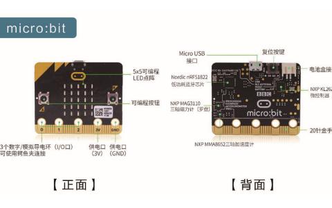需要了解Micro bit 及开发工具的原理和介绍