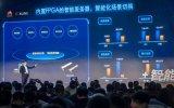 """赛灵思助力华为 FusionServer Pro 实现""""芯片级""""起跳!"""