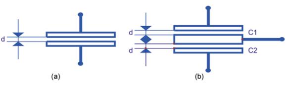 电容式和差分电容式传感器的工作原理及应用