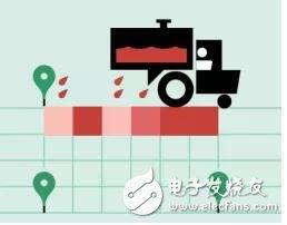 物联网在农业中的应用有哪些_发动机线束