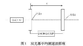 采用高时钟频率的FPGA实现高速运动物体测速系统的设计