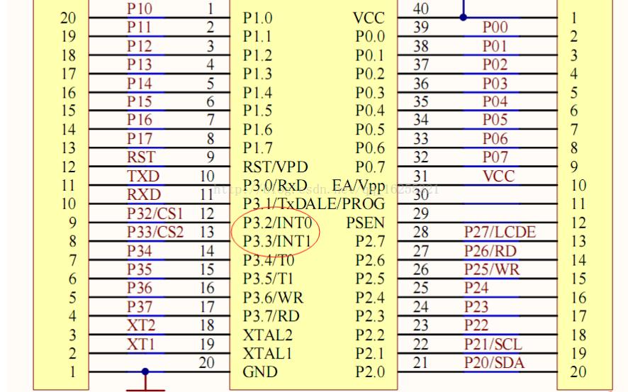 什么叫中断51单片机的外部中断的介绍及原理图源代码说明