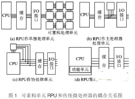 动态可重构系统的通信结构在交通灯中的应用及发展分析