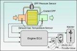 通过差压传感器检测汽车的滤清器