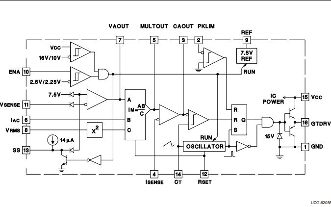 UC1854高功率因数预调节器的数据手册免费下载