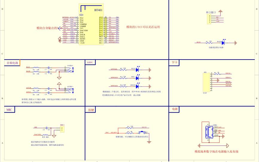 BT401蓝牙音频双模IIS数传BLE模块的详细资料合集免费下载